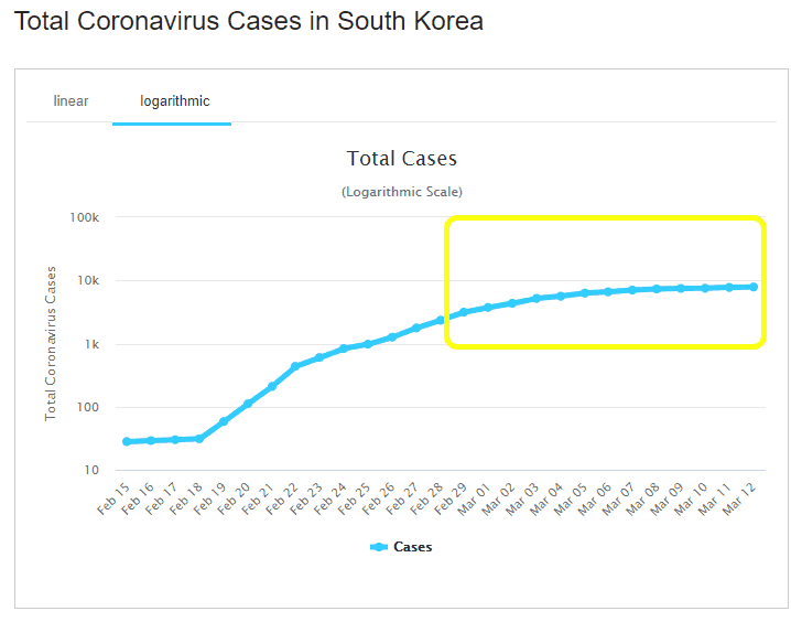 South Korea Coronavirus